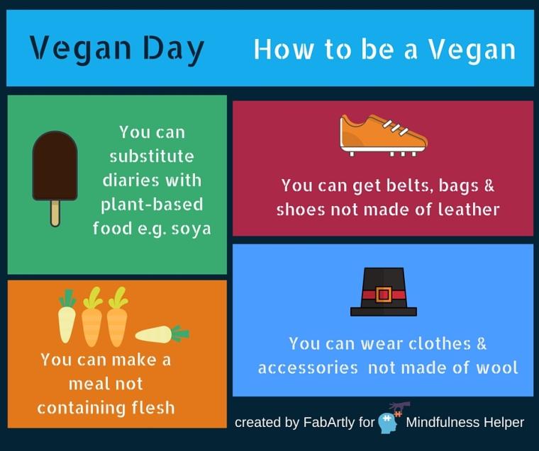 #vegan #mindfulness #compassion #infographics #health