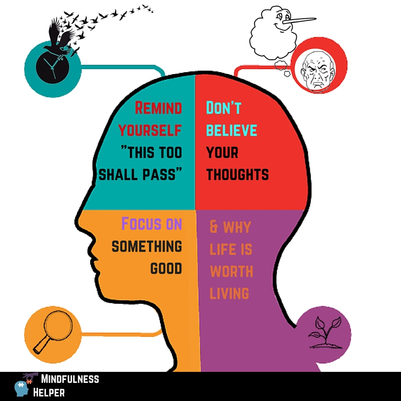 stress infographic mindfulness
